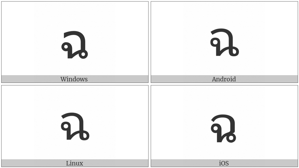 Thai Character Cho Ching on various operating systems
