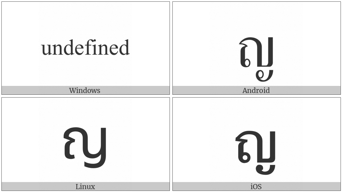 Thai Character Yo Ying on various operating systems
