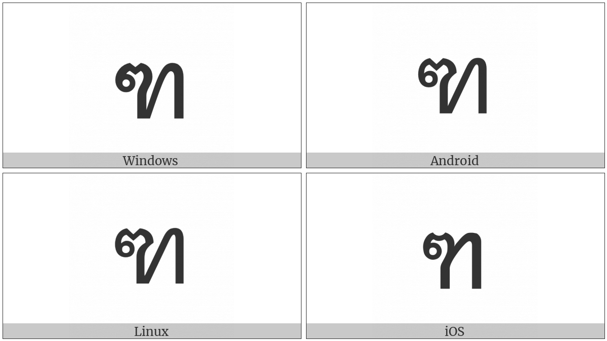 Thai Character Tho Nangmontho on various operating systems