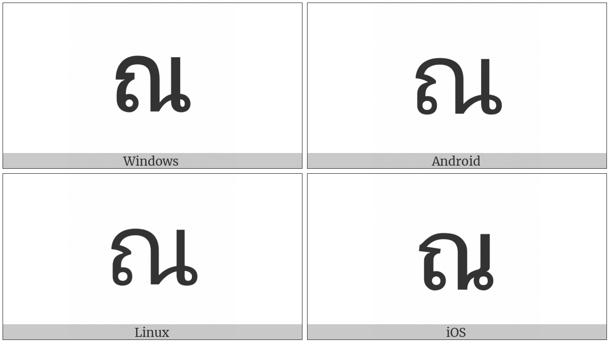 Thai Character No Nen on various operating systems