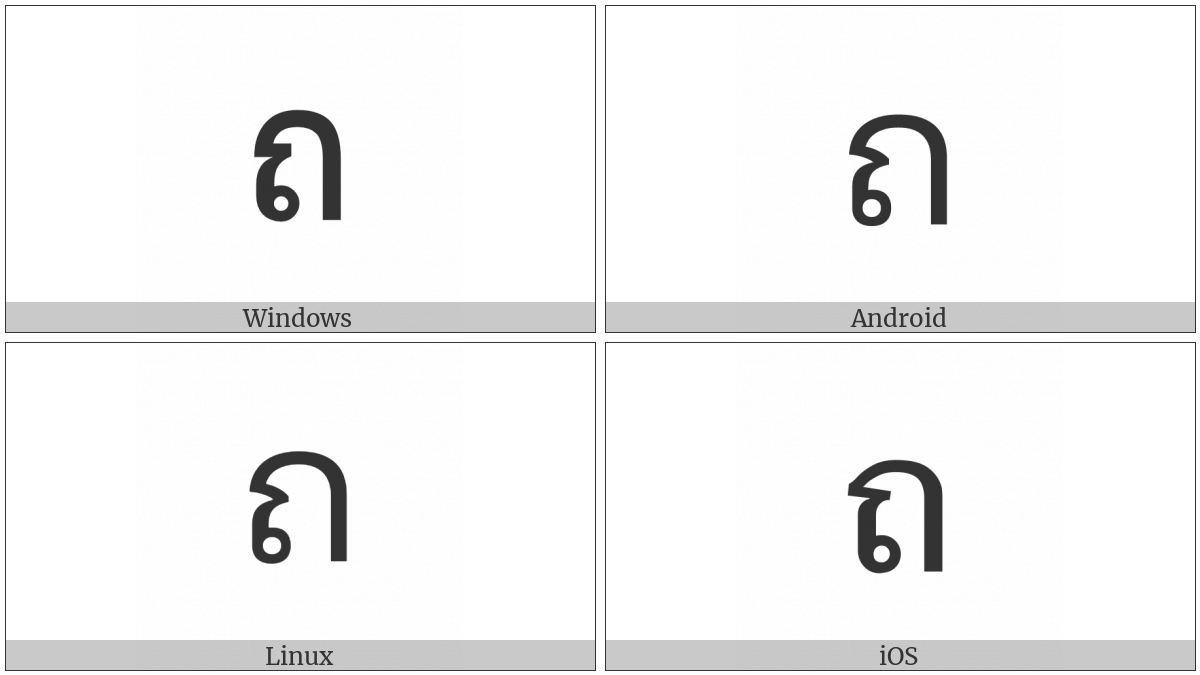 Thai Character Tho Thung on various operating systems