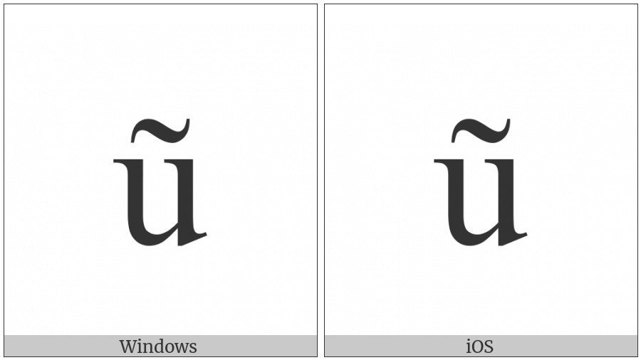 Latin Small Letter U With Tilde on various operating systems