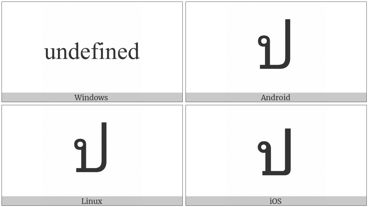 Thai Character Po Pla on various operating systems