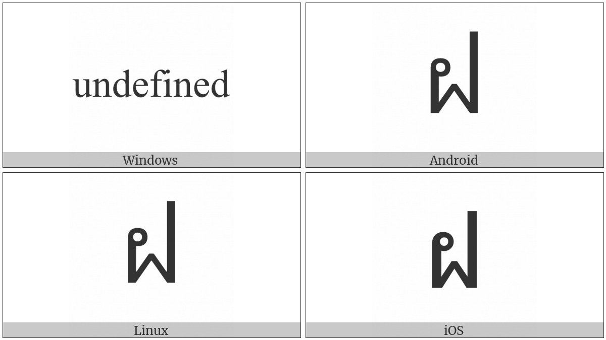 Thai Character Fo Fa on various operating systems