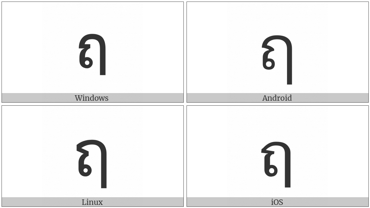 Thai Character Ru on various operating systems