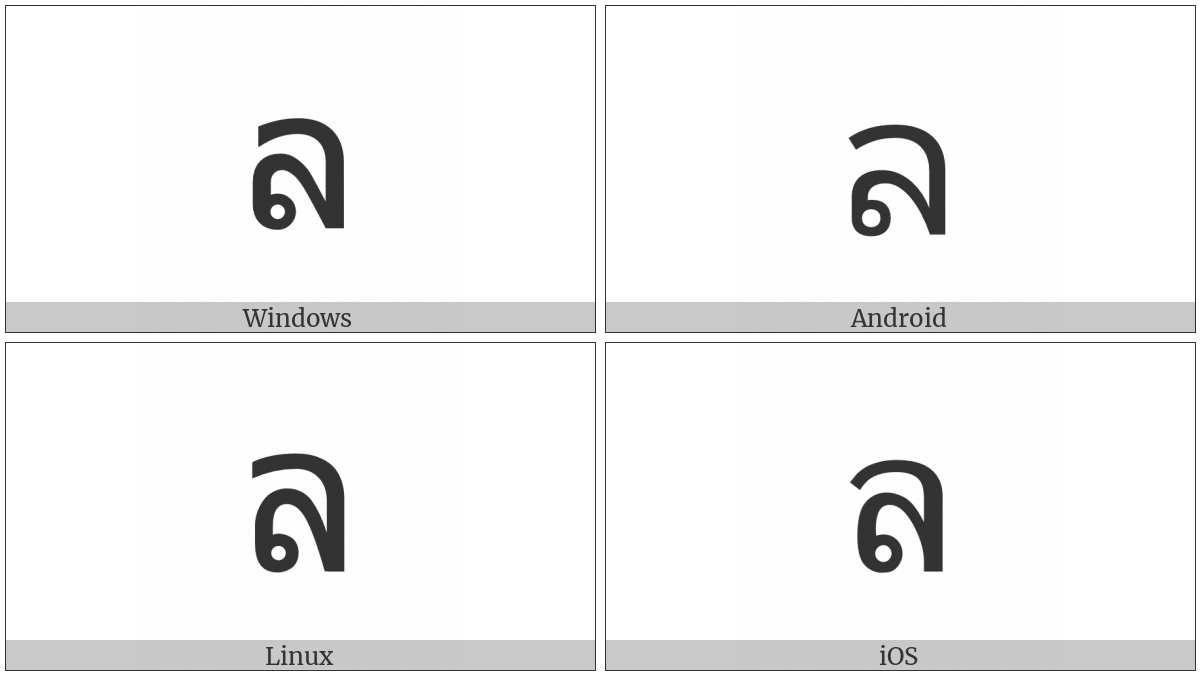 Thai Character Lo Ling on various operating systems