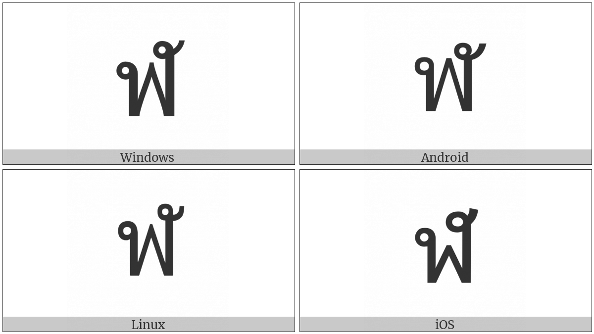 Thai Character Lo Chula on various operating systems