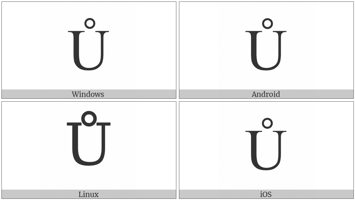 Latin Capital Letter U With Ring Above on various operating systems