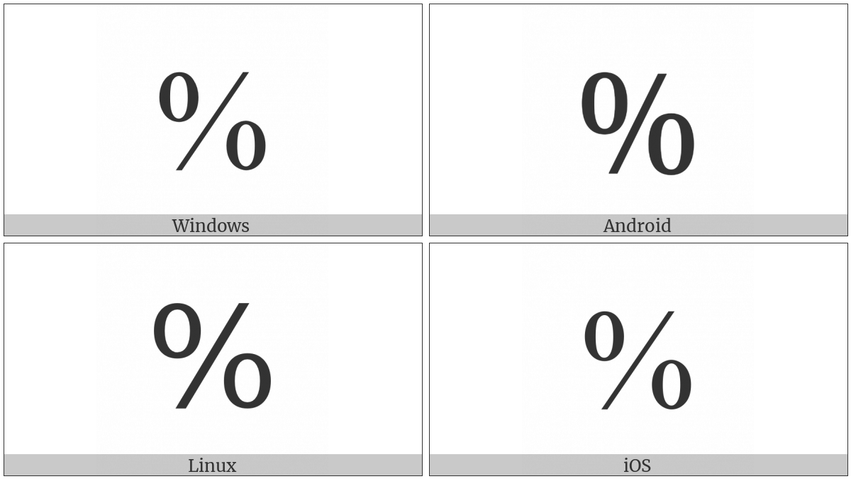 Percent Sign on various operating systems