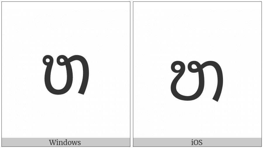 Lao Letter Ho Sung on various operating systems