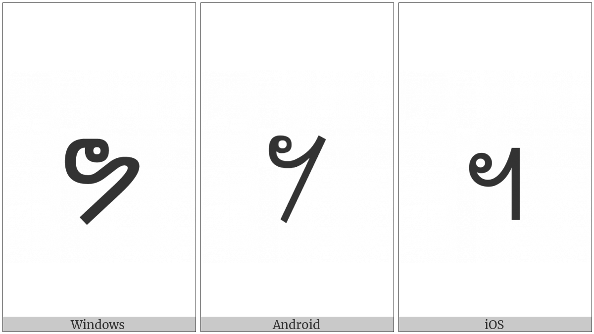 Lao Ellipsis on various operating systems
