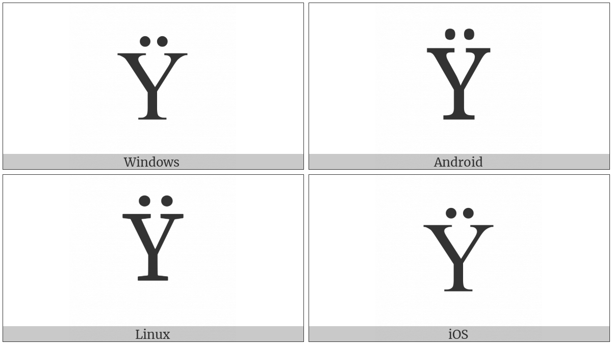 Latin Capital Letter Y With Diaeresis on various operating systems