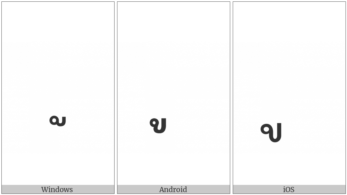 Lao Vowel Sign Uu on various operating systems