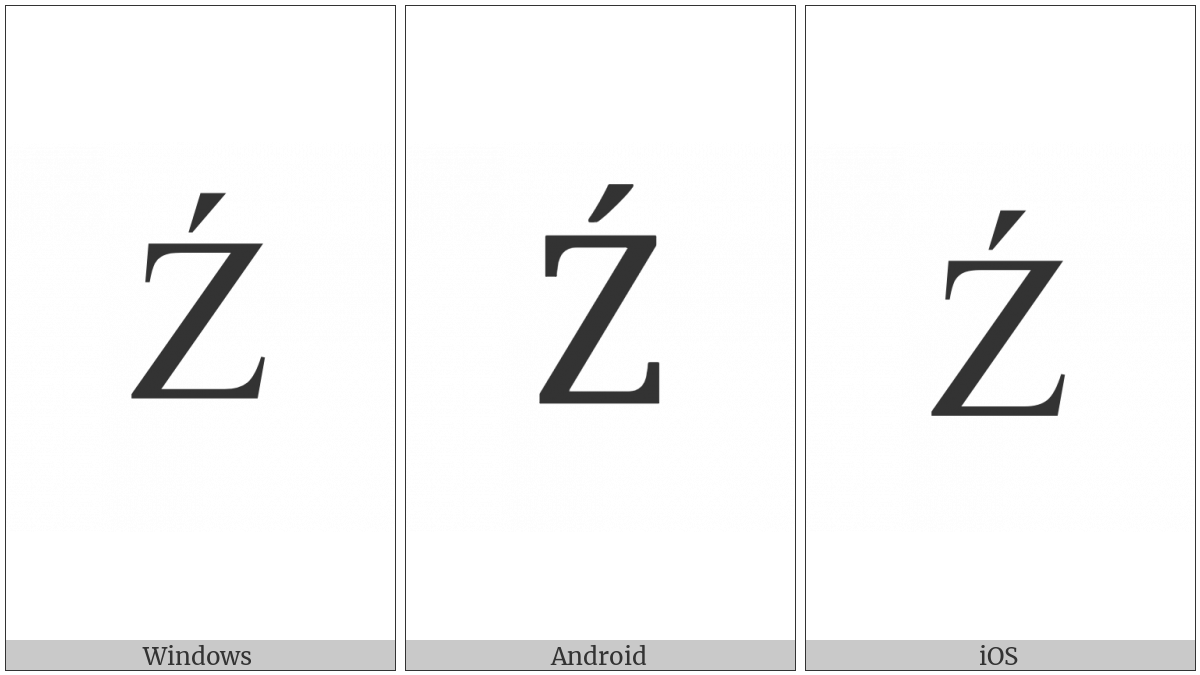 Latin Capital Letter Z With Acute on various operating systems