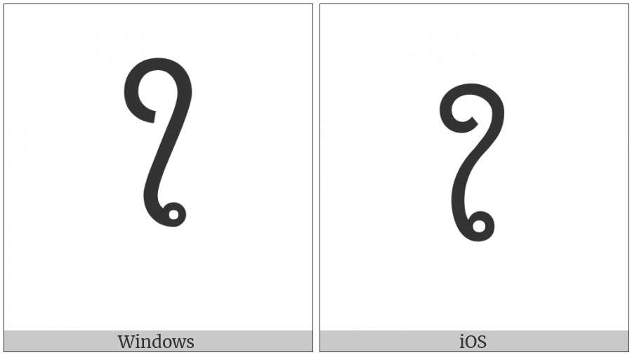 Lao Vowel Sign Ay on various operating systems