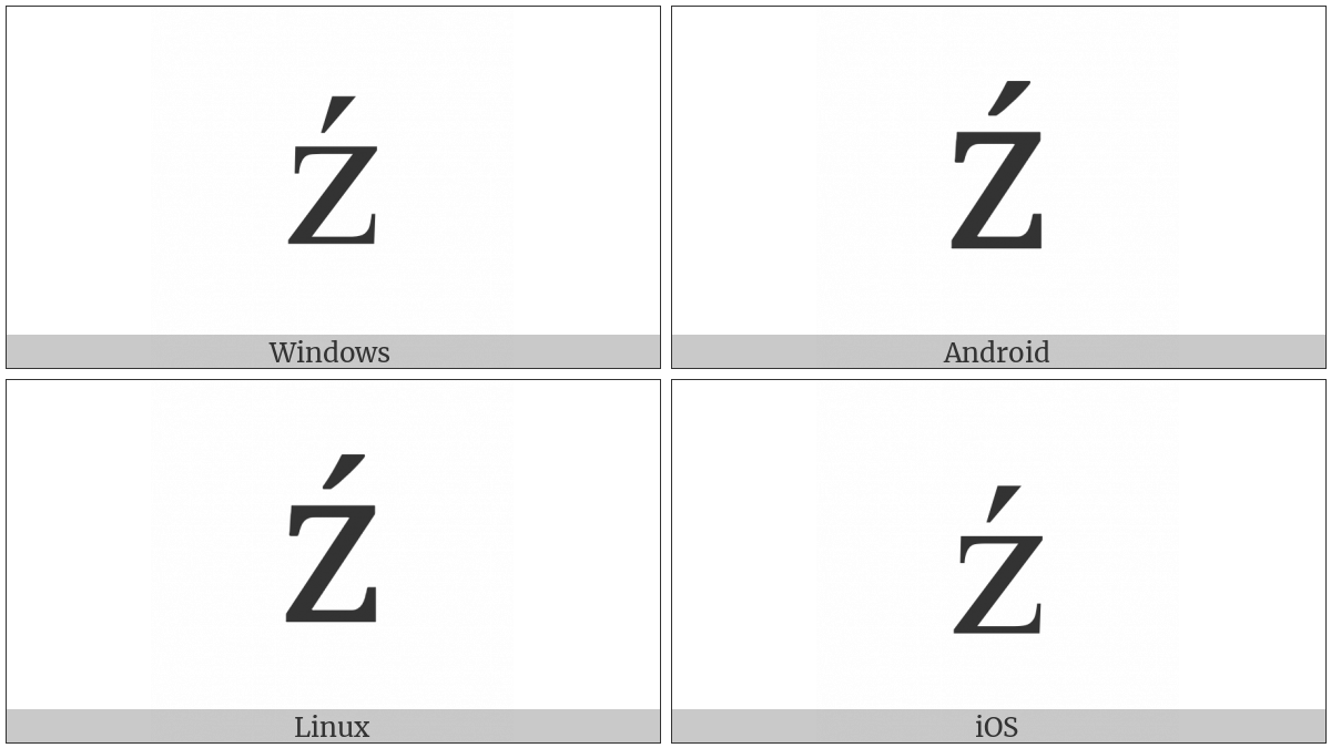 Latin Small Letter Z With Acute on various operating systems