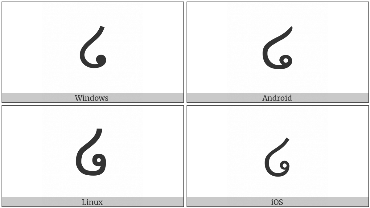 Lao Digit Two on various operating systems