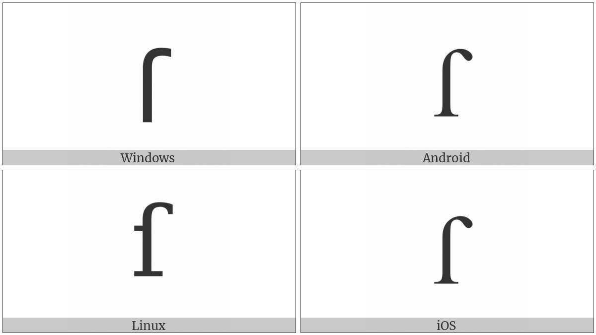 Latin Small Letter Long S on various operating systems
