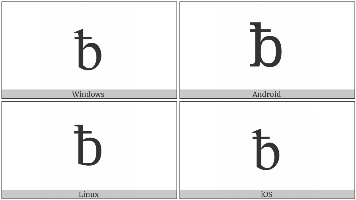 Latin Small Letter B With Stroke on various operating systems