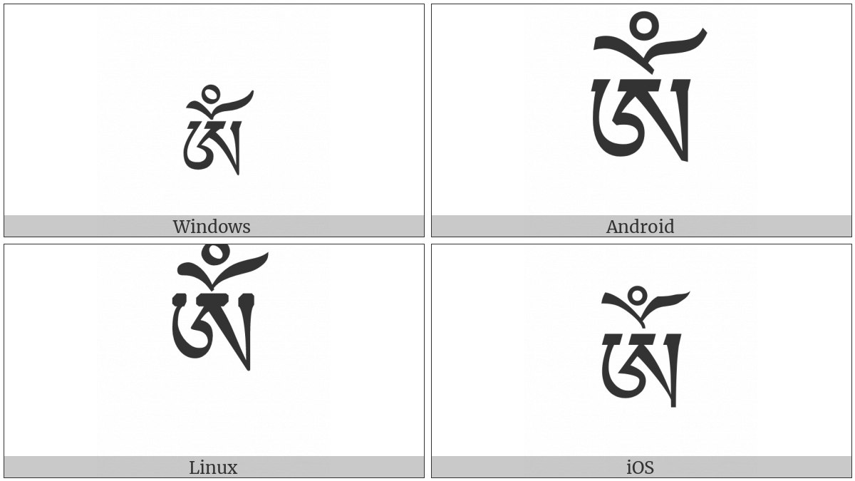 Tibetan Syllable Om on various operating systems