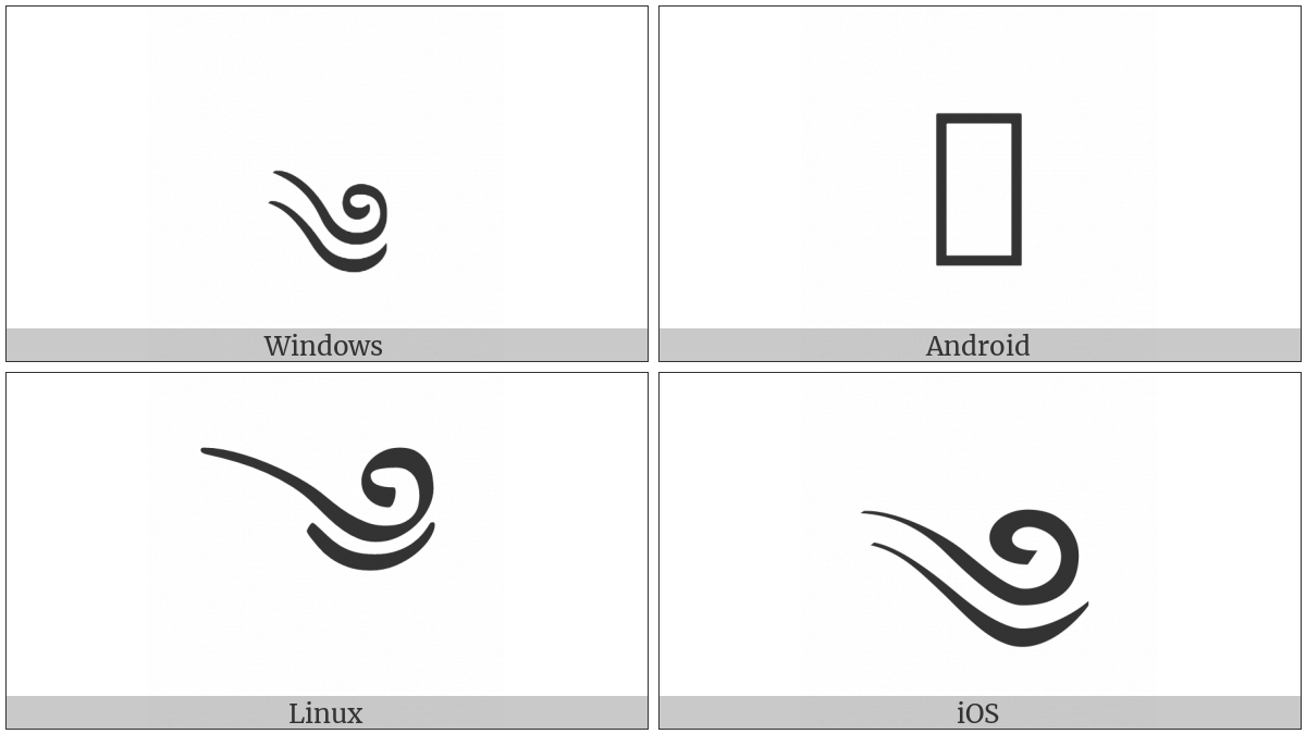 Tibetan Mark Initial Yig Mgo Mdun Ma on various operating systems