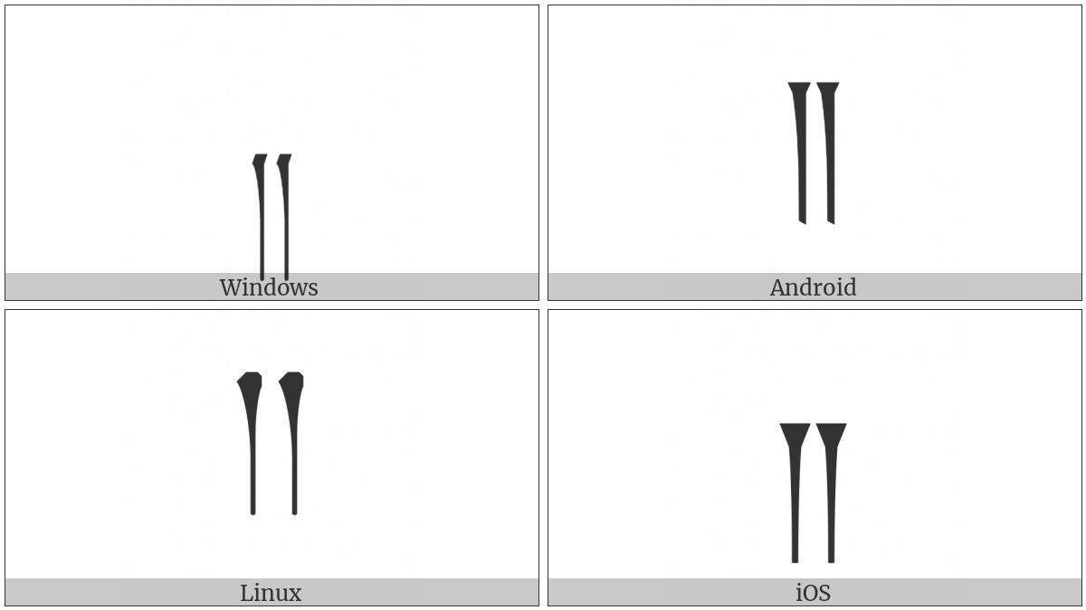 Tibetan Mark Nyis Shad on various operating systems