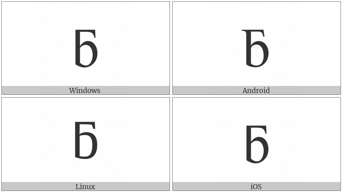 LATIN SMALL LETTER B WITH TOPBAR utf-8 character