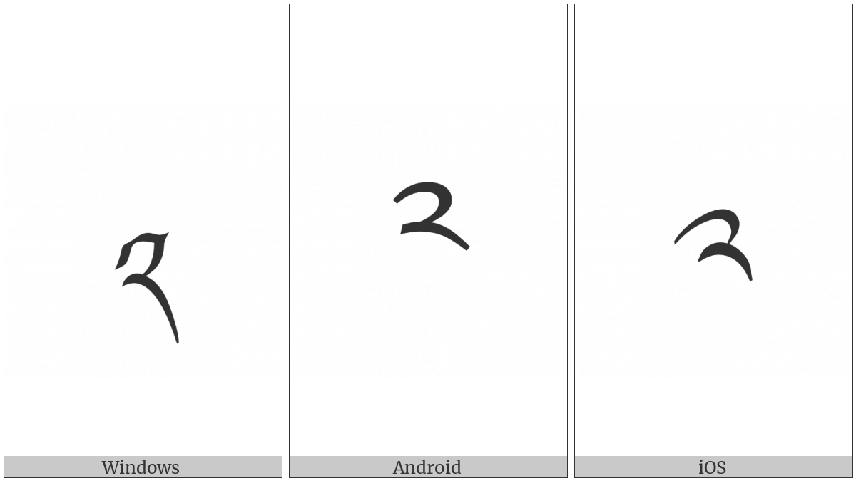 Tibetan Digit Two on various operating systems