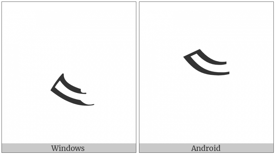 Tibetan Digit Four on various operating systems