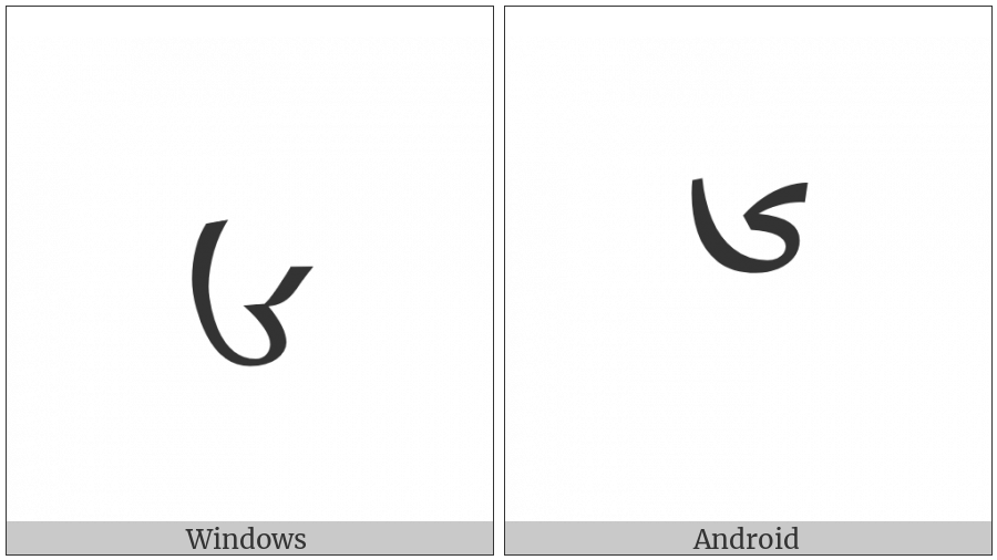 Tibetan Digit Six on various operating systems