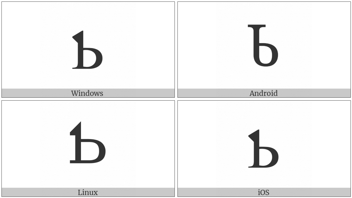 Latin Capital Letter Tone Six on various operating systems