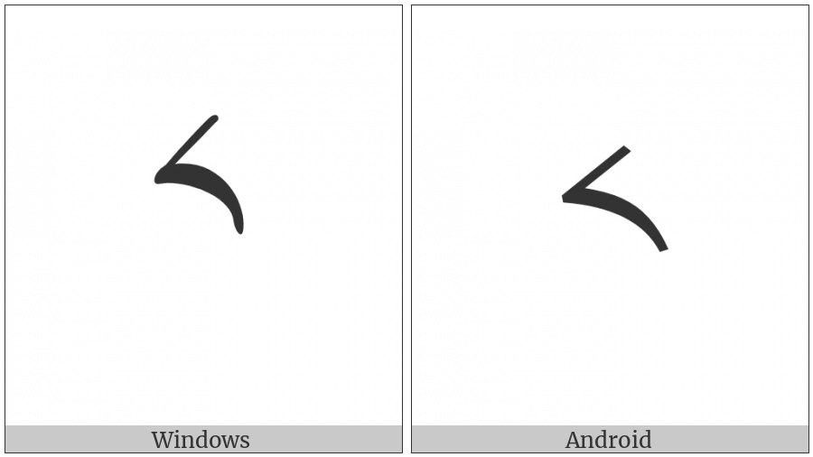 Tibetan Digit Eight on various operating systems