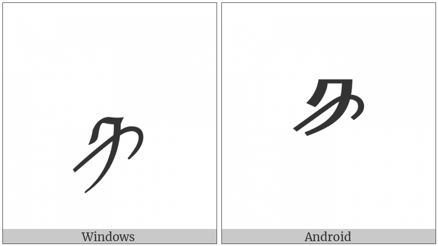 Tibetan Digit Half One on various operating systems
