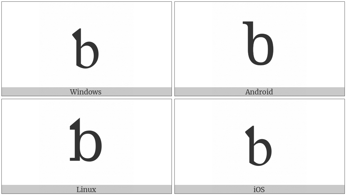 Latin Small Letter Tone Six on various operating systems