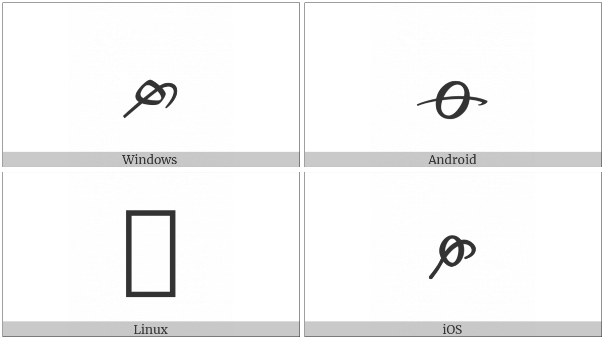 Tibetan Digit Half Zero on various operating systems