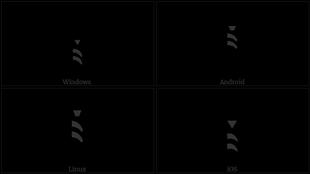 Tibetan Mark Bsdus Rtags on various operating systems