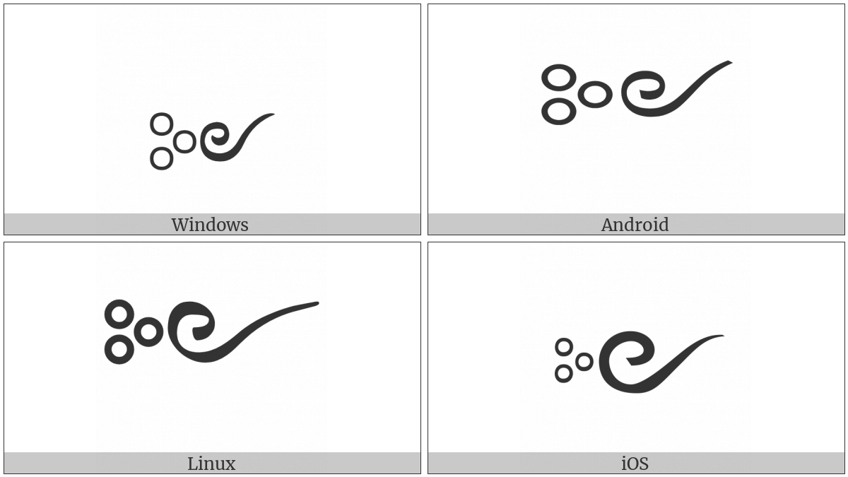 Tibetan Mark Gug Rtags Gyas on various operating systems