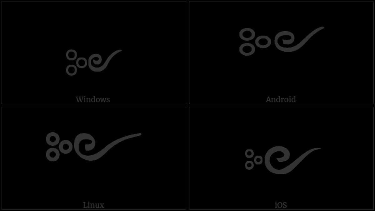 Tibetan Mark Gug Rtags Gyas on various operating systems