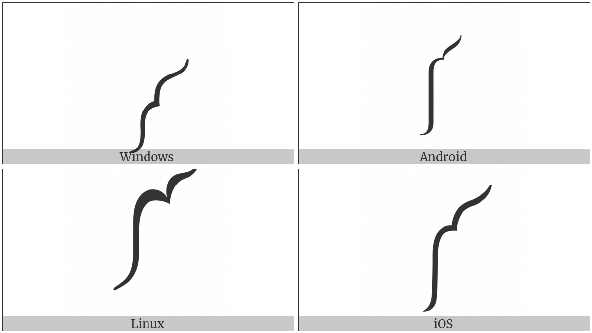 Tibetan Mark Ang Khang Gyon on various operating systems