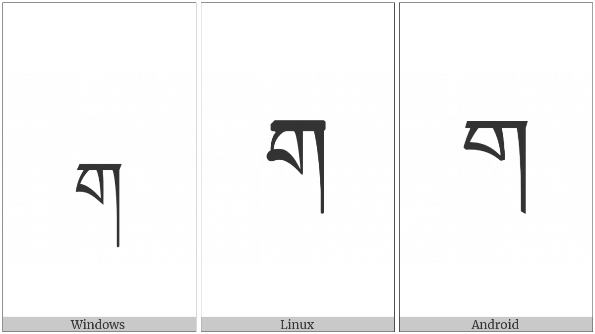Tibetan Letter Ga on various operating systems
