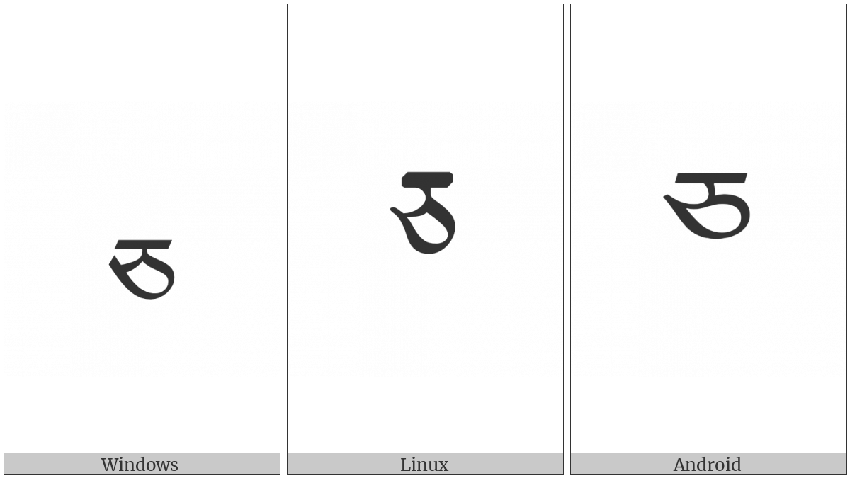 Tibetan Letter Ca on various operating systems