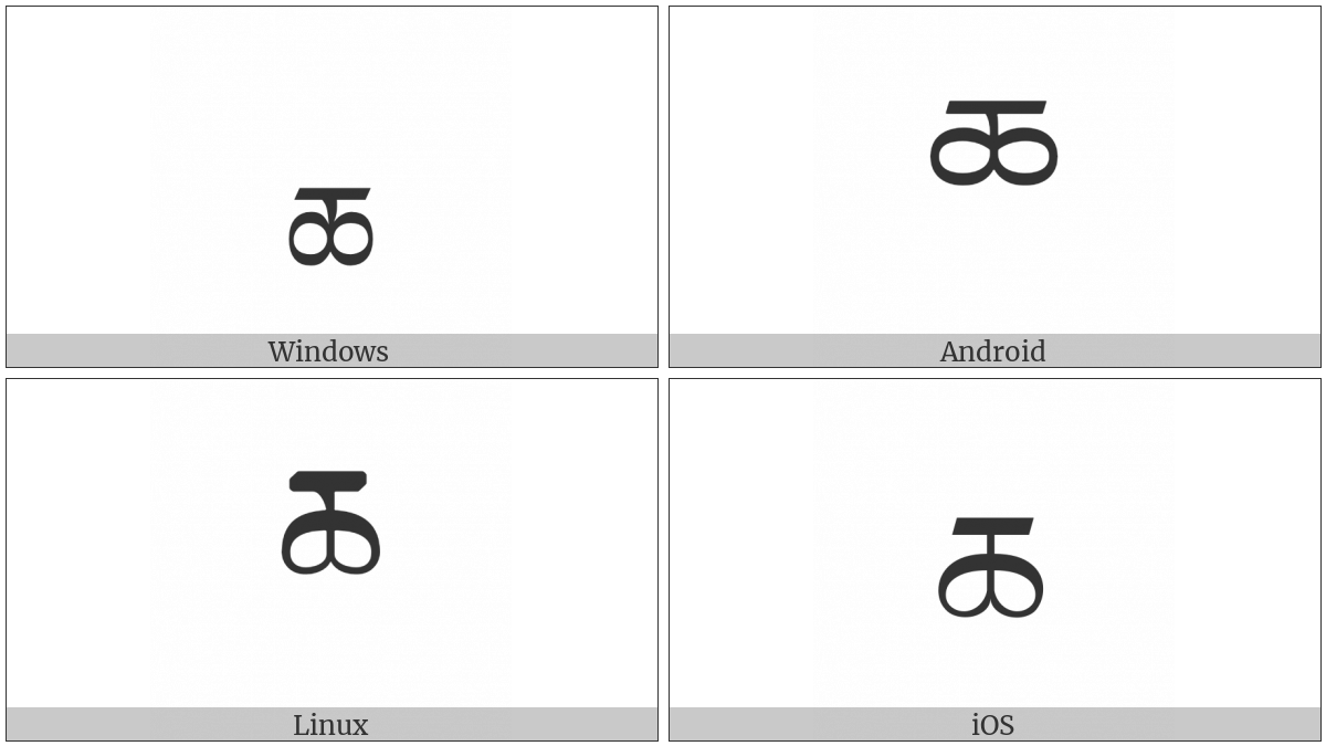 Tibetan Letter Cha on various operating systems