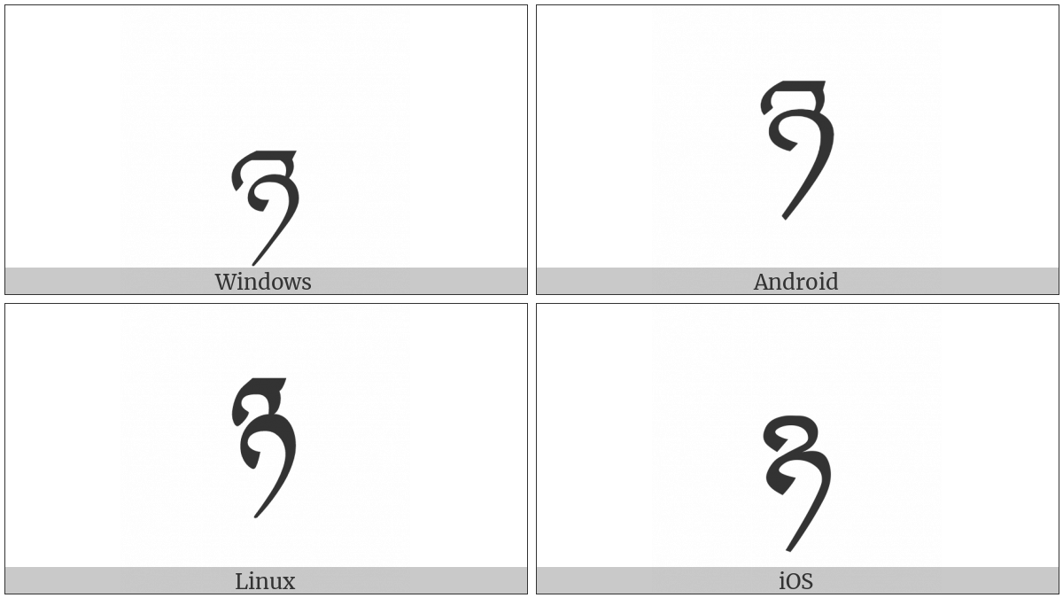 Tibetan Letter Nya on various operating systems