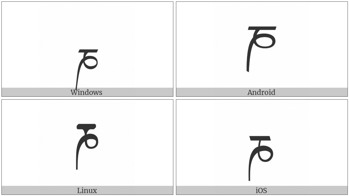 Tibetan Letter Nna on various operating systems