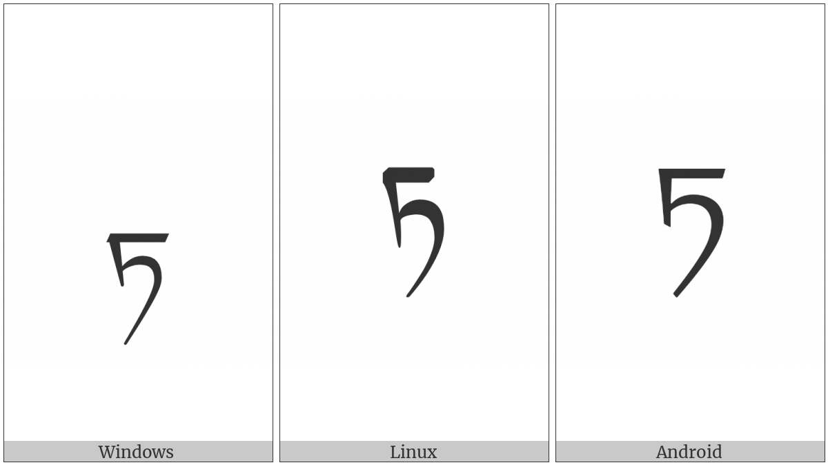 Tibetan Letter Ta on various operating systems