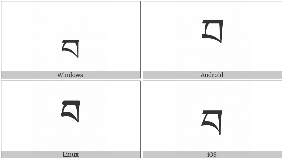 Tibetan Letter Ba on various operating systems