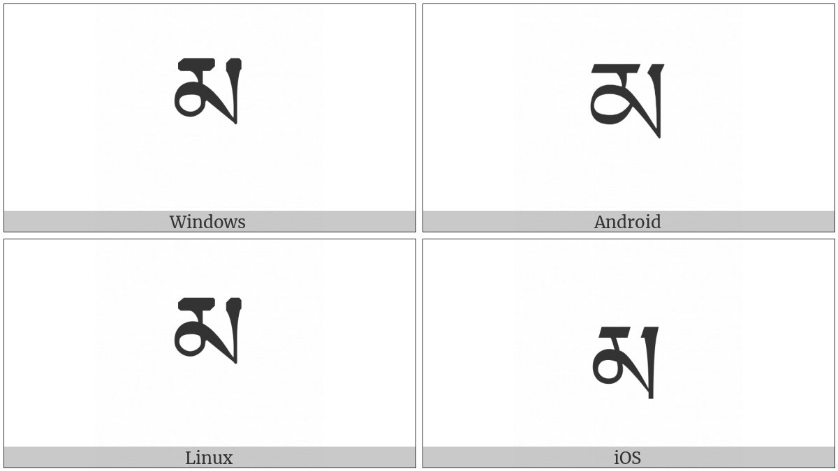 Tibetan Letter Ma on various operating systems