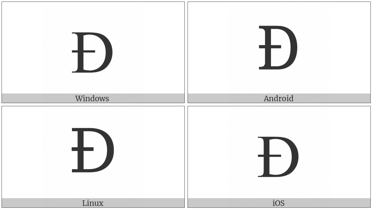 Latin Capital Letter African D on various operating systems