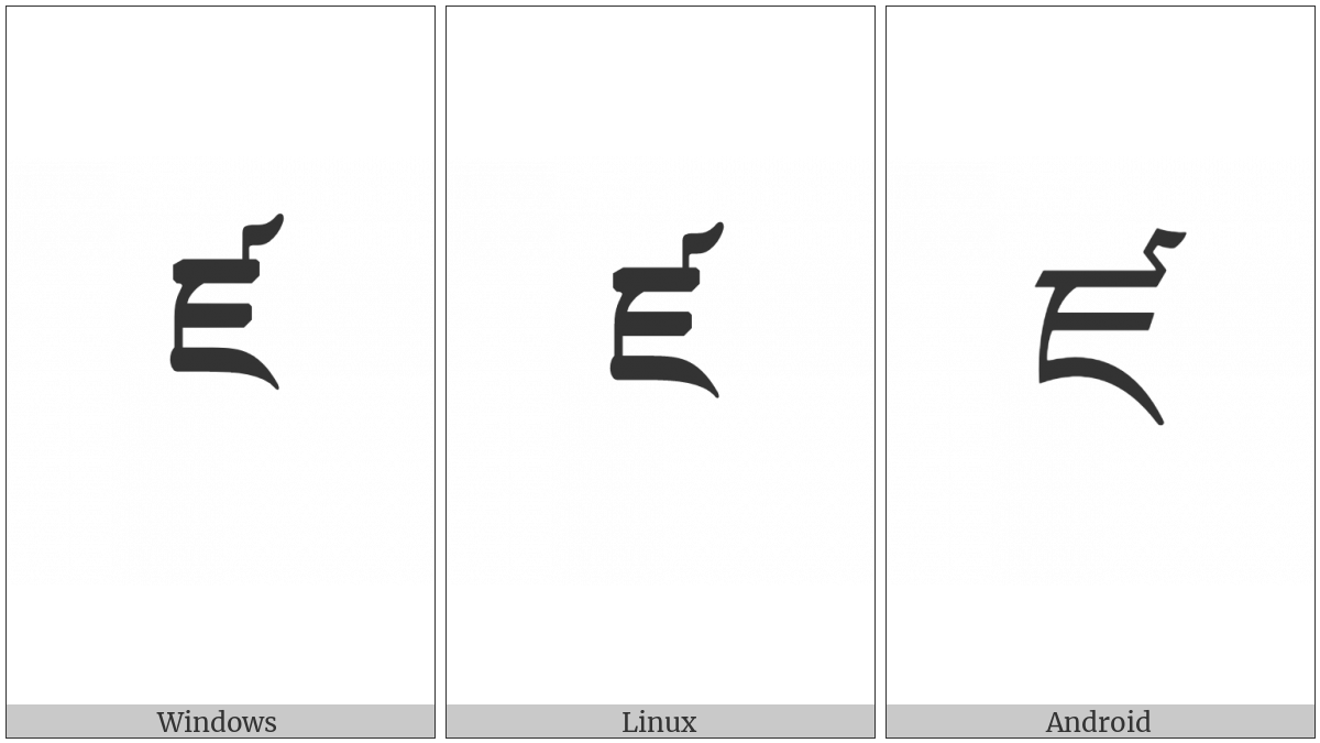 Tibetan Letter Dza on various operating systems