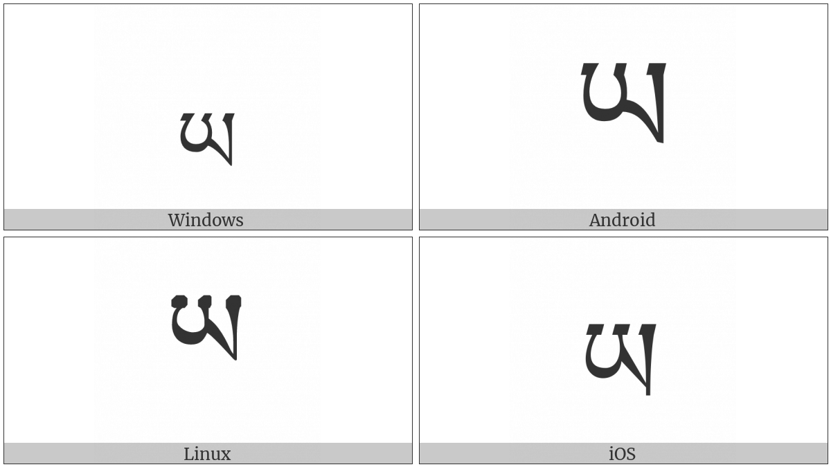 Tibetan Letter Ya on various operating systems